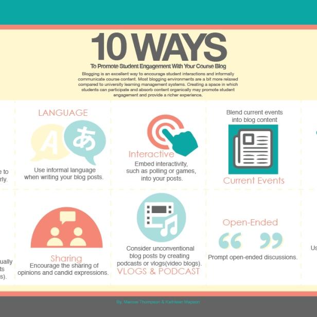10-step-blogging-infographic-01